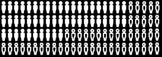 50 Percent of Jobs Industrial